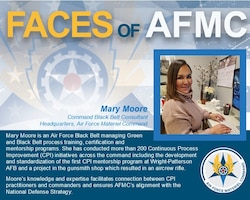 Faces of AFMC graphic