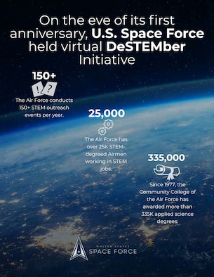 Graphic depicting U.S. Space Force DeSTEMber Initiative.
