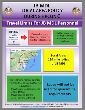 Local Area Policy