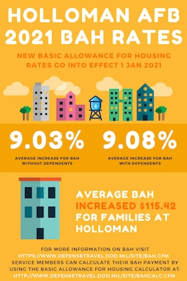 "Bright orange graphic with white text reading ""Holloman 2021 BAH Rates. New Basic Allowance for Housing Rate go into effect 1 January 2021. The average increase for BAH without dependents is 9.03% and the average increase for BAH with dependents is 9.08%. The average BAH rate increased $115.42 for families at Holloman. For more information on the Basic Allowance for Housing, including the 2021 Basic Allowance for Housing rates and 2021 Basic Allowance for Housing rate component breakdown, visit https://www.defensetravel.dod.mil/site/bah.cfm. Service members can calculate their BAH payment by using the Basic Allowance for Housing calculator at: http://www.defensetravel.dod.mil/site/bahCalc.cfm."