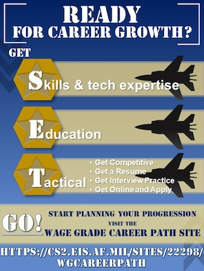 A flyer describing the Wage-Grade Career Progression website
