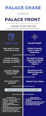 Palace Chase vs. Palace Front info graphic