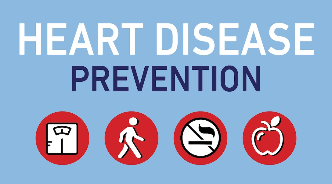 Four heart disease prevention behaviors