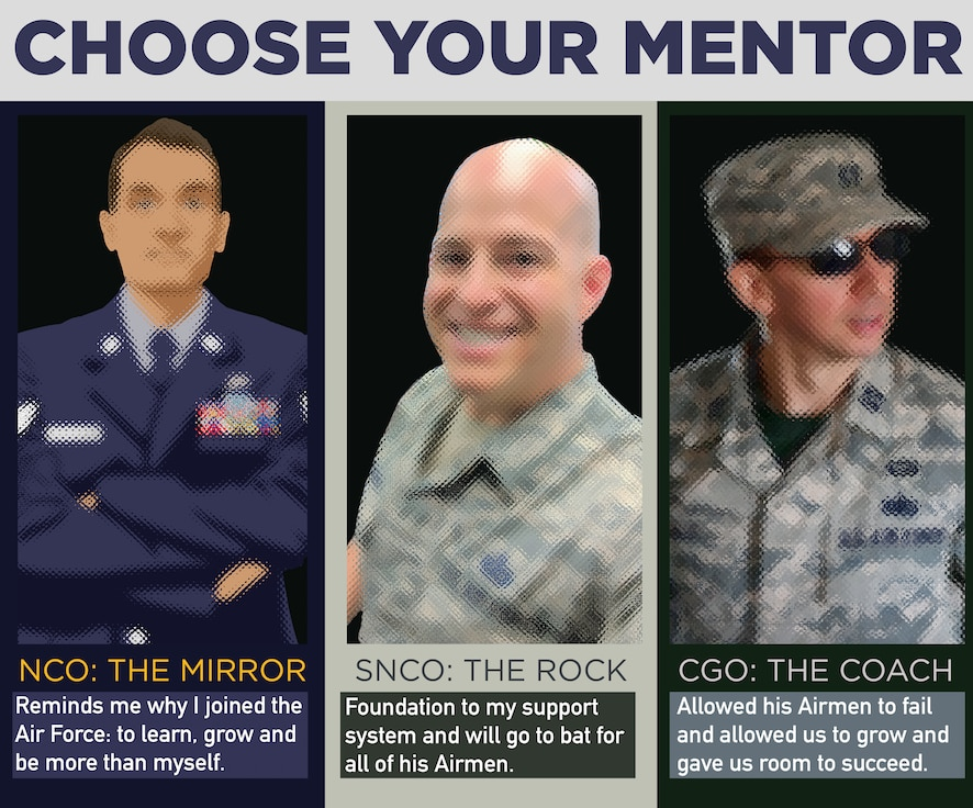 This digital art piece was created along with a commentary about leadership. It features three of my mentors and how they have supported me throughout my career.