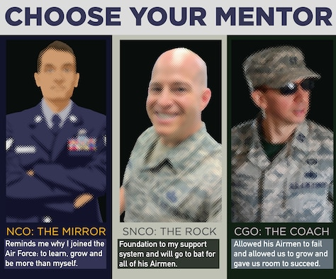 This digital art piece was created along with a commentary about leadership. It features three of my mentors and how they have supported me throughout my career. (U.S. Air Force graphic by Senior Airman Lillian Miller)