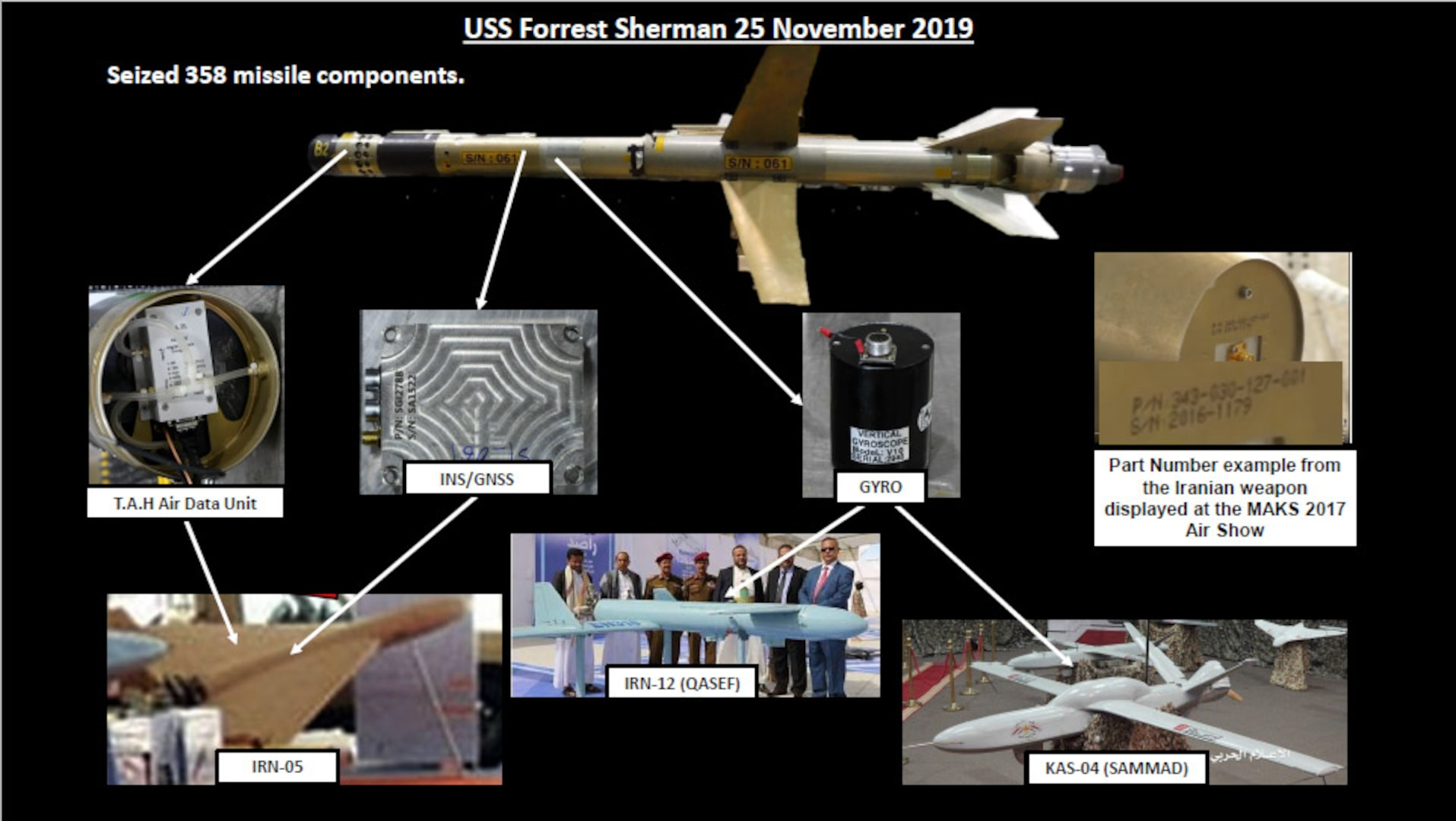 This slide shows one of the five, near-fully assembled uniquely Iranian-designed and manufactured Three-Five-Eight surface-to-air missiles that were a part of the shipment seized by the USS FORREST SHERMAN in November. This slide also shows some of the common components that are used in other Iranian systems. Several components in the interdicted SAMs include the air data computer, the INS, and the vertical gyro which have all been identified on other Iranian weapons systems, to include the UAVs used in the 14 September ARAMCO attacks, and the Houthi-used KAW-SIF and SOM-ODD unmanned aerial systems.