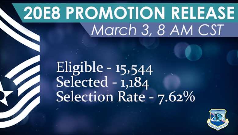 Graphic of 20E8 Promotion showing 15,544 eligible; 1,184 selected; and 7.62% selection rate. Promotion release date is March 3 at 8 a.m. CST