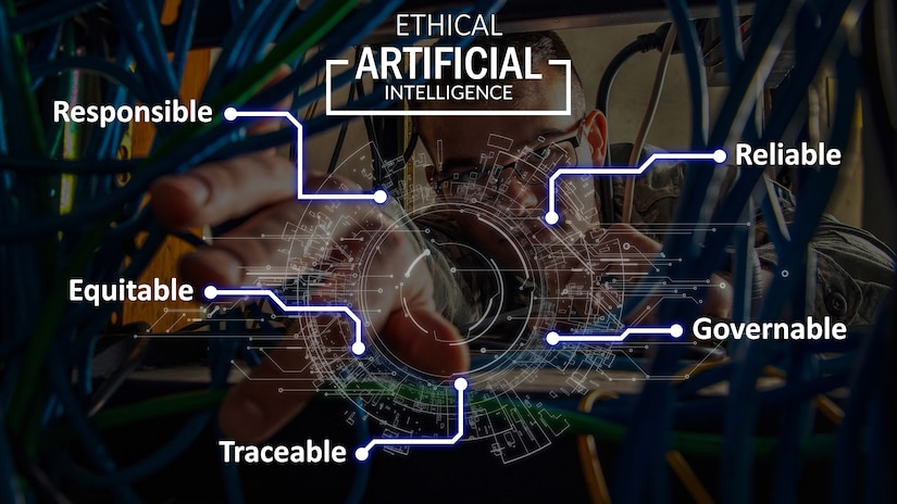 """Five words describing DOD ethical principles for artificial intelligence are part of an infographic. They include, """"responsible,"""" """"equitable,"""" """"traceable,"""" """"reliable"""" and """"governable."""""""