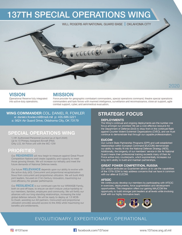 The fact sheet of the 137th Special Operations Wing.