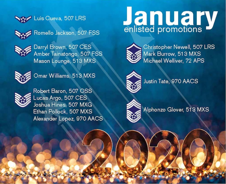Promotions from the 507th Air Refueling Wing enlisted ranks Jan. 2, 2020, at Tinker Air Force Base. (U.S. Air Force graphic by Senior Airman Mary Begy)