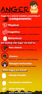 SCHRIEVER AIR FORCE BASE, Colo. — Anger is a natural response when people feel someone is wronged. Managing anger is a skill attained with practice, patience and time that can be utilized to create a growing opportunity. (U.S. Air Force Graphic by Staff Sgt. Matthew Coleman-Foster)