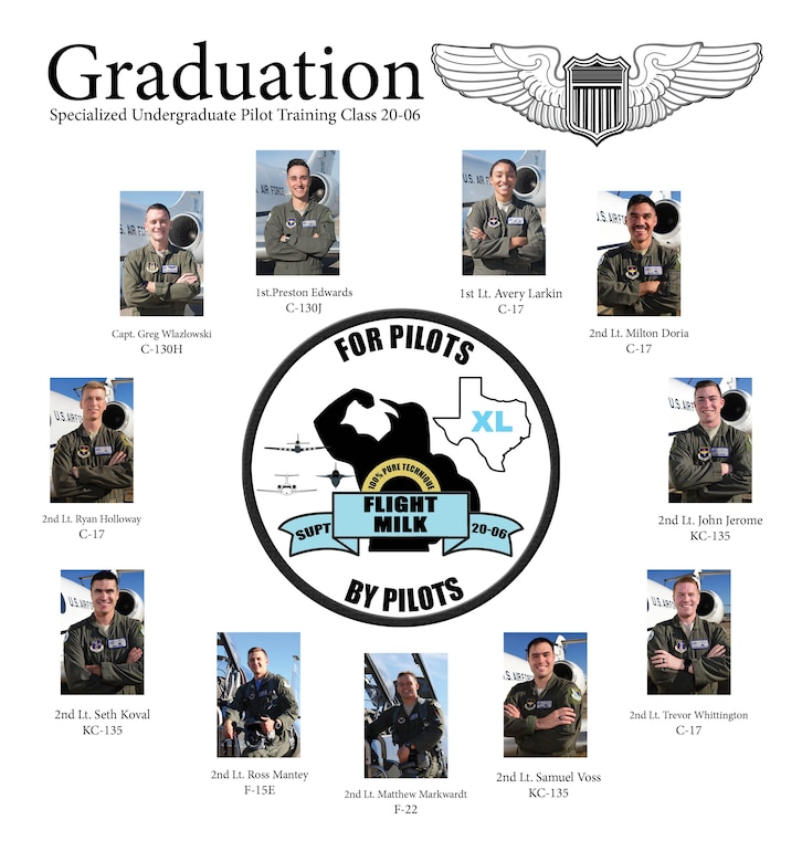 Specialized Undergraduate Pilot Training Class 20-06 and 20-07 are set to graduate after 52 weeks of training at Laughlin Air Force Base, Texas, Jan. 24, 2020. Laughlin is the home of the 47th Flying Training Wing, whose mission is to build combat-ready Airmen, leaders and pilots. (U.S. Air Force graphic by Senior Airman Anne McCready)