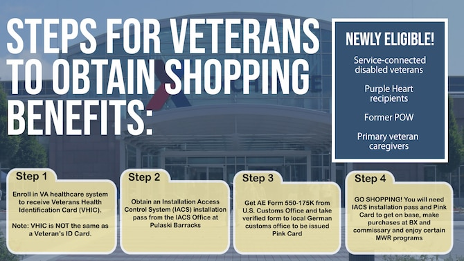 The John S. McCain National Defense Authorization Act for Fiscal Year 2019 expanded veteran eligibility for shopping at military exchanges and commissaries as of Jan. 1, 2020.