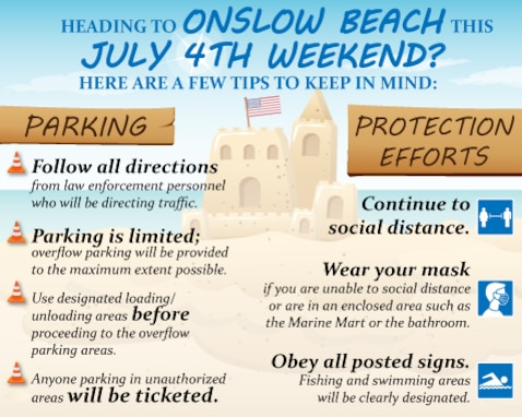 Are you headed to Onslow Beach this July 4th weekend? Please take extra precautions to protect yourself and others from potential spread of COVID-19 and be aware of parking restrictions that will be in place.