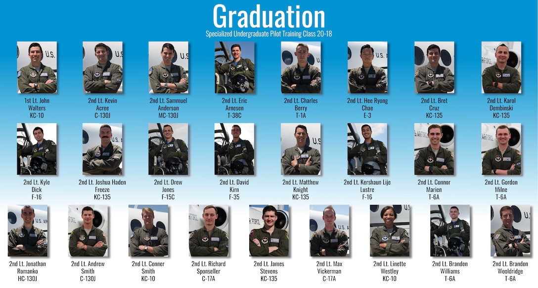 A graphic displaying Laughlin's pilot graduates in a yearbook format.