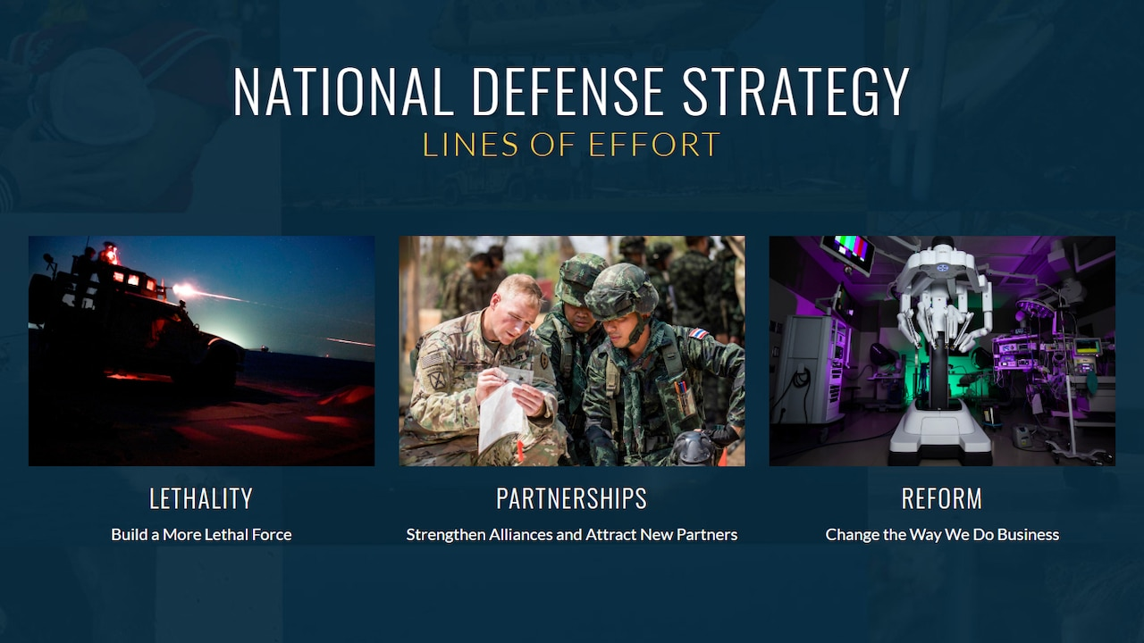A graphic showing the National Defense Strategy's lines of effort.