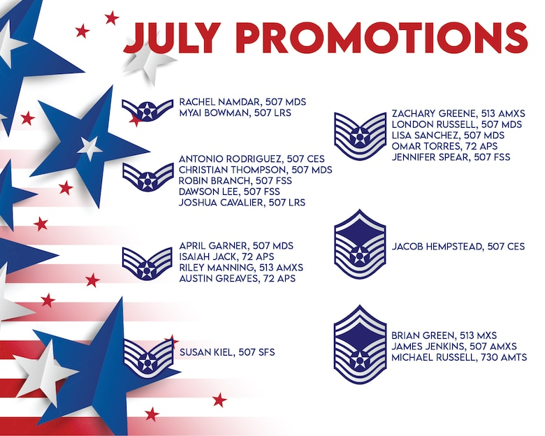 Promotions from the 507th Air Refueling Wing enlisted ranks July 11, 2020, at Tinker Air Force Base. (U.S. Air Force graphic by Senior Airman Mary Begy)