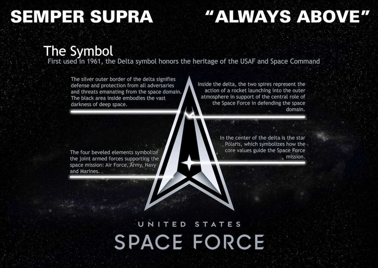 The U.S Space Force released its logo and motto, Semper Supra (Always Above), July 22, 2020 at the Pentagon, D.C. The logo and motto honor the heritage and history of the U.S. Space Force.
