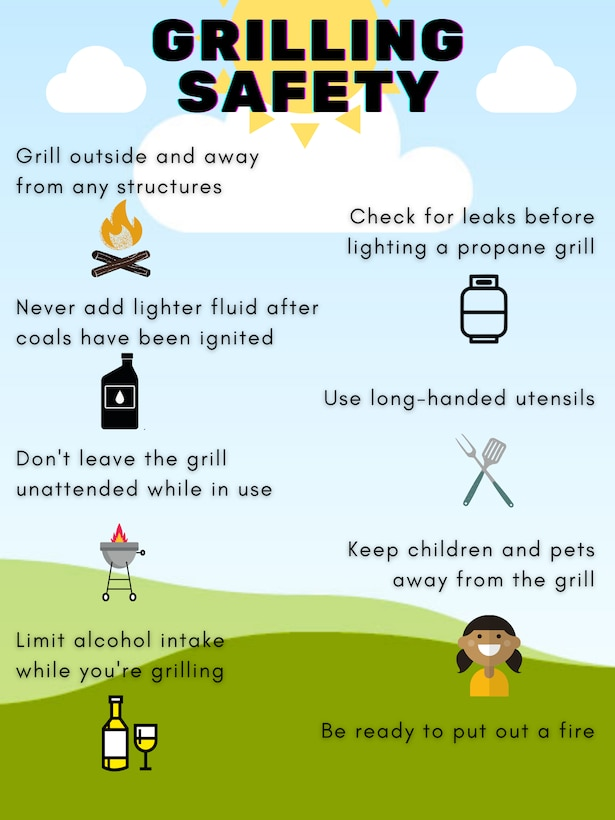 Infographic about grilling safety (U.S. Graphic by Tech. Sgt. Jennifer Stai)