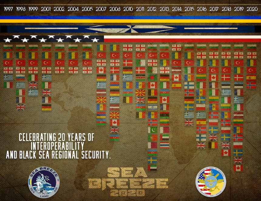 200724-N-OZ224-0001 BLACK SEA (July 24, 2020) Historical graphic of participating nations in exercise Sea Breeze since 1997. Sea Breeze is an annual U.S.-Ukrainian co-hosted exercise designed to enhance interoperability between participating nations and strengthen regional security.  (U.S. Navy illustration by Mass Communication Specialist 2nd Class Brandon Vinson/Released)