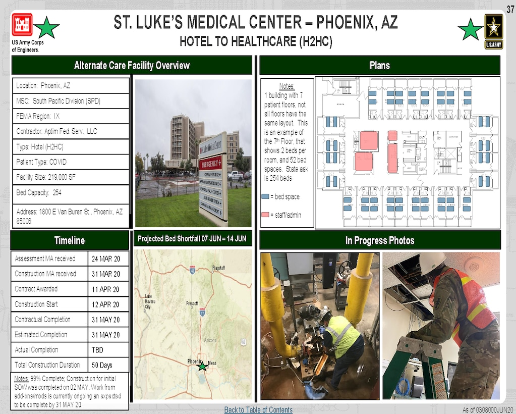 U.S. Army Corps of Engineers Alternate Care Site Construction at St. Luke's Medical Center in Phoenix, AZ in response to COVID-19. June 3, 2020 Update.