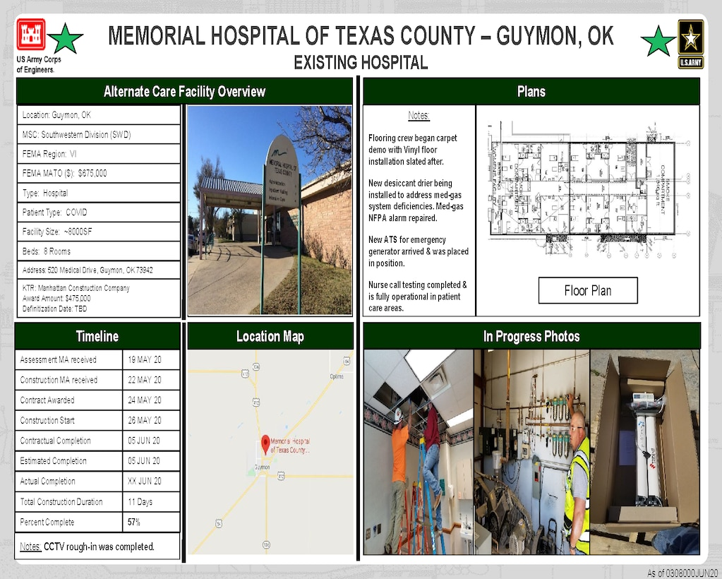 U.S. Army Corps of Engineers Alternate Care Site Construction at Memorial Hospital of Texas County in Guymon, OK in response to COVID-19. June 3, 2020 Update.