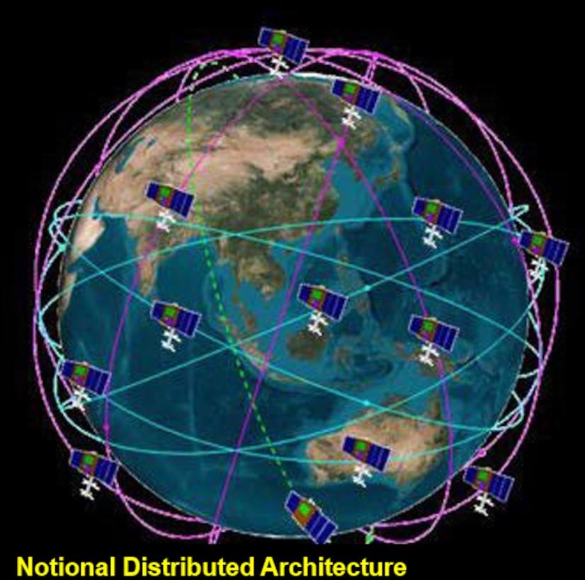 EWS Notional Distributed Architecture (Courtesy photo by SMC EWS Program)