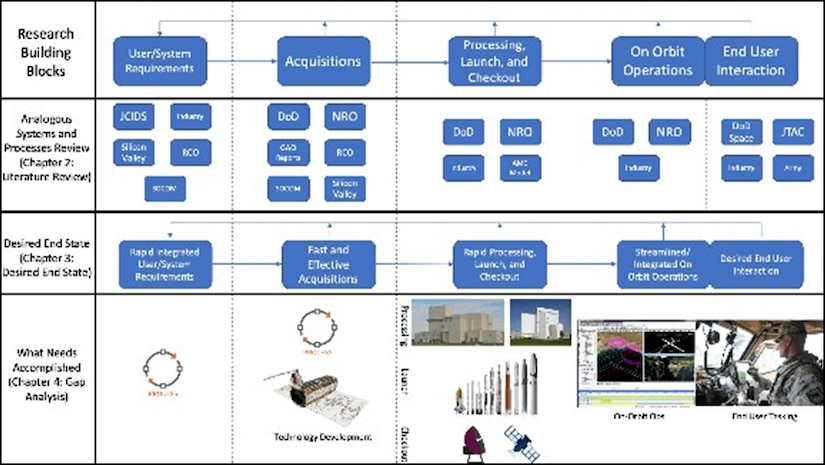 Research methodology road map