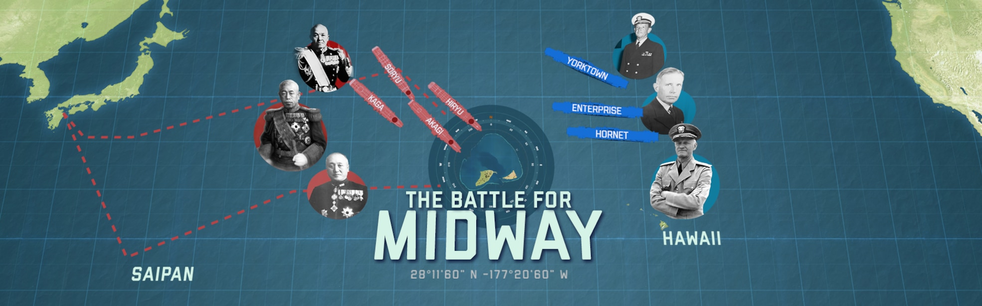 The Battle for Midway written in the ocean with admirals surrounding it.