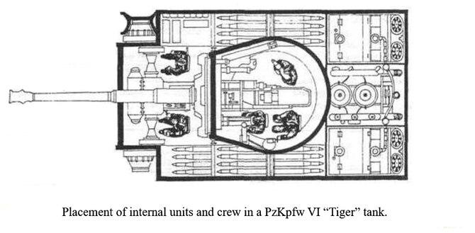 Tiger tank arrangement