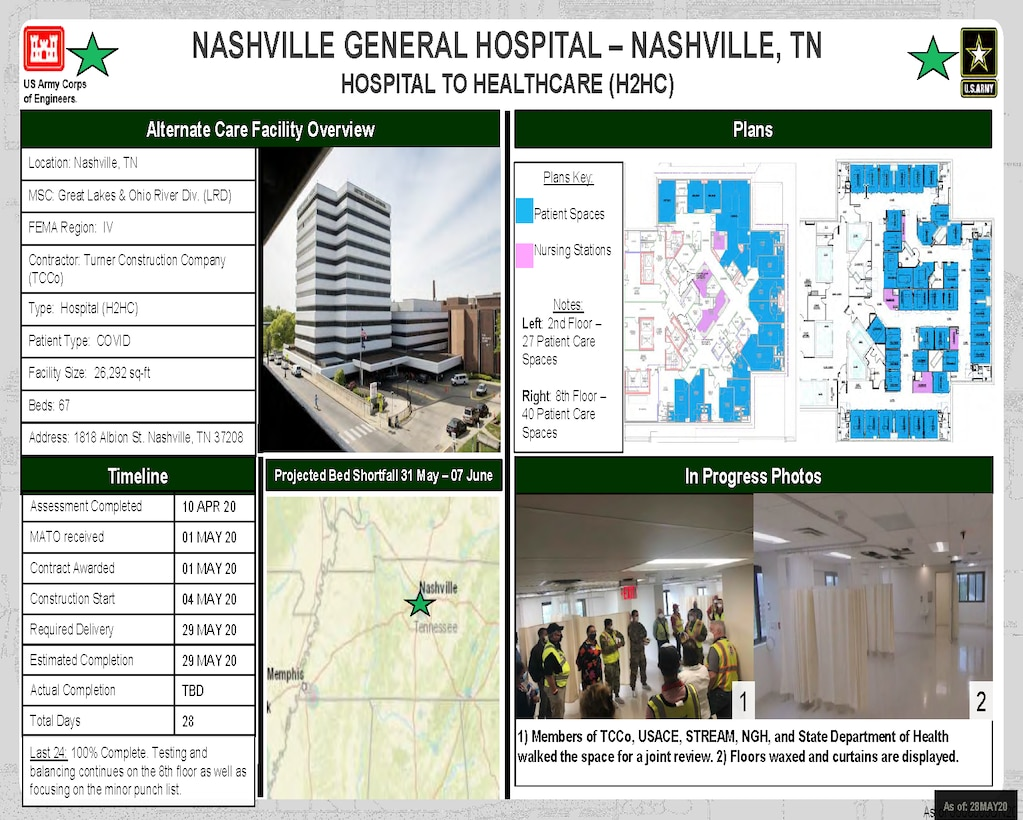 U.S. Army Corps of Engineers Alternate Care Site Construction at Nashville General Hospital in Nashville, TN in response to COVID-19. June 10, 2020 Update.