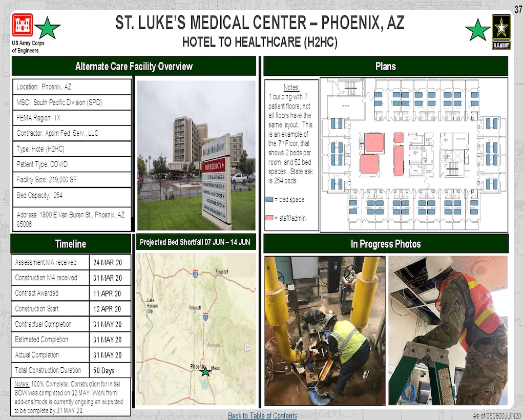 U.S. Army Corps of Engineers Alternate Care Site Construction at St. Luke's Medical Center in Phoenix, AZ in response to COVID-19. June 10, 2020 Update.