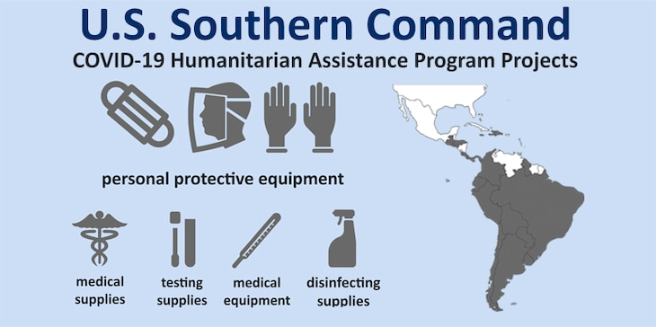Graphic depicting U.S. Southern Command Humanitarian Assistance Program projects to help partner nations in Latin America and the Caribbean combat COVID-19. (Graphic produced by Jose Ruiz, U.S. Southern Command Public Affairs)