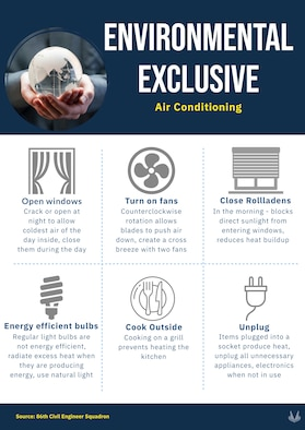 Environmental exclusive is a series designed to educate members of the Kaiserslautern Military Community, and how individual choices impact the Earth. Simple changes can lead to cost savings, comply with Germany's environmental standards and promote a more sustainable Earth. (U.S. Air Force graphic illustration by Tech. Sgt. J. Smith)