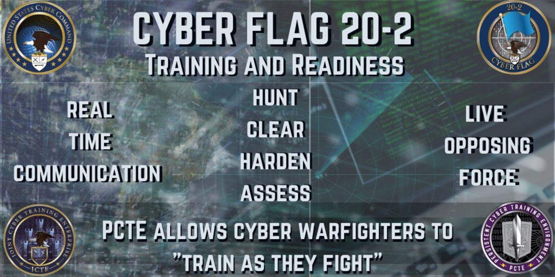 Cyber Flag 20-2 Partnership