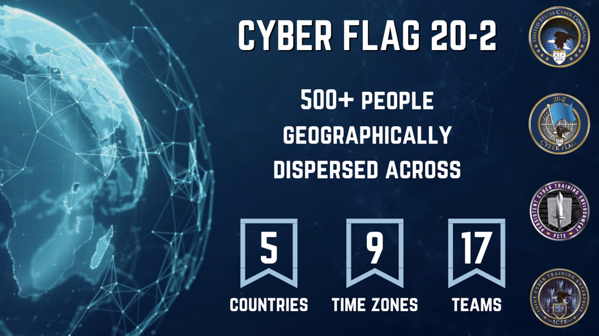 Cyber Flag 20-2 Numbers