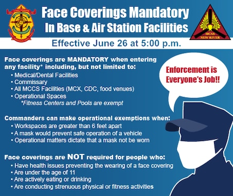 Face coverings are mandatory when entering any facility on MCB Camp Lejeune or MCAS New River, effective June 26 at 5:00 p.m.