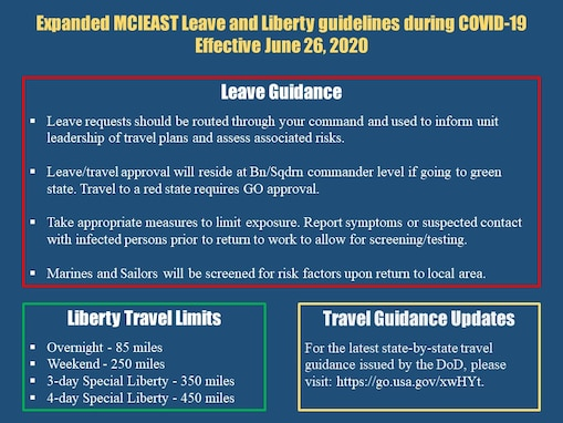 MCIEAST is expanding leave/liberty limits to allow for greater travel opportunities. This guidance applies to all personnel stationed on MCB Camp Lejeune and Marine Corps Air Station New River.