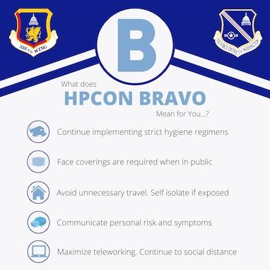 HPCON BRAVO