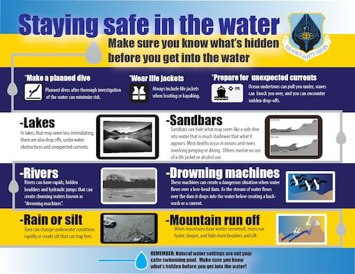 Water Safety Infographic