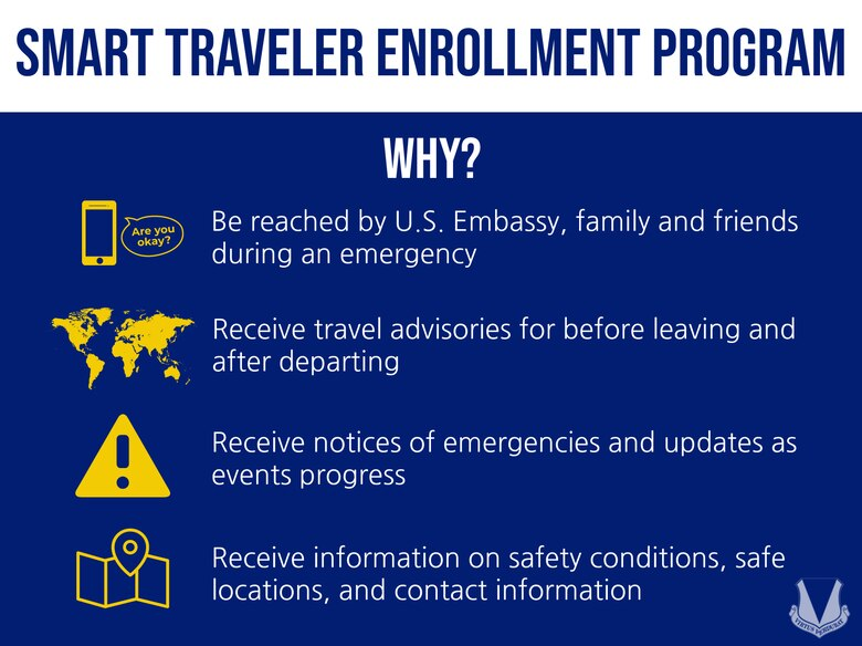 Graphic of Smart Traveler Enrollment Program