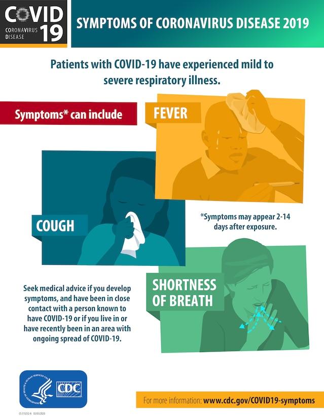 Infographic describing the symptoms of Coronavirus disease.