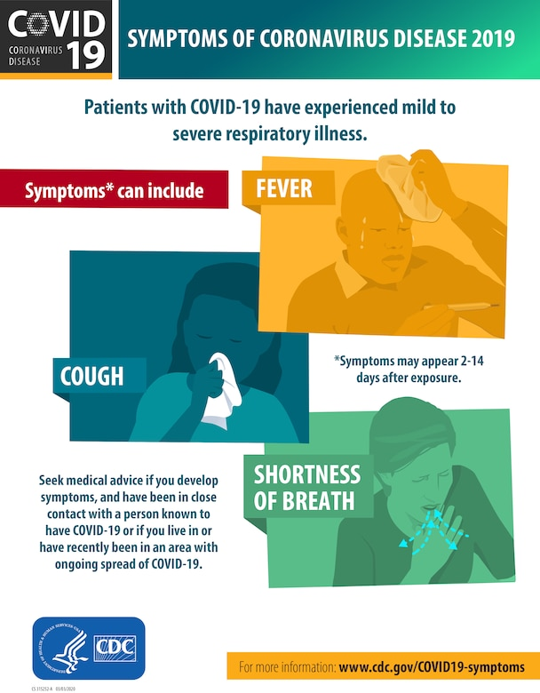 Infographic describing the symptoms of Coronavirus disease.