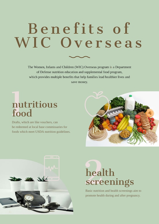 The Women, Infants and Children Overseas program, a Department of Defense nutrition education and supplemental food program, provides multiple benefits that help families lead healthier lives and save money.