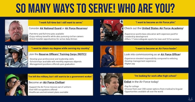 An infographic detailing the many ways people can join the U.S. Air Force.