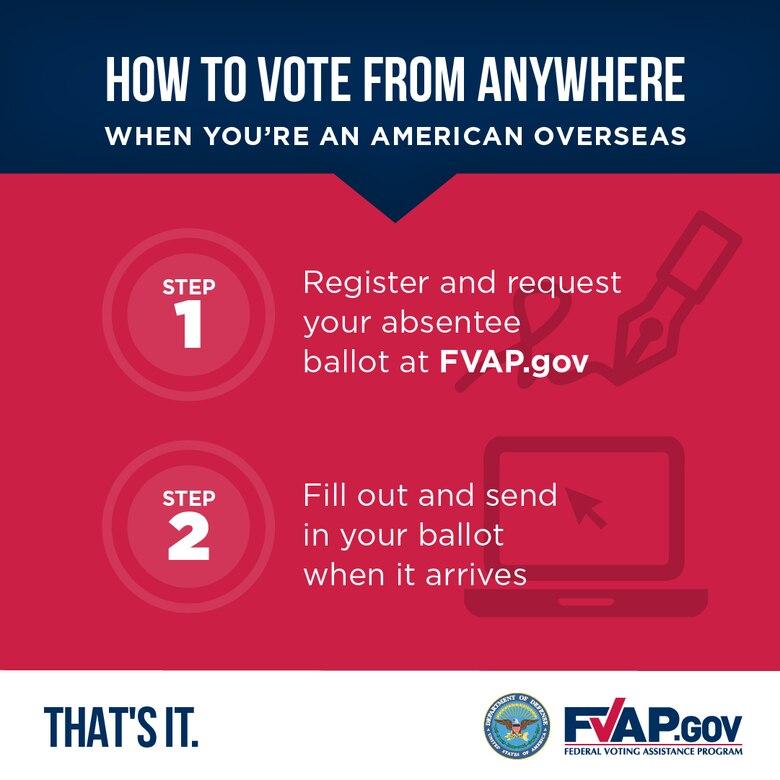 Voting Assistance Program