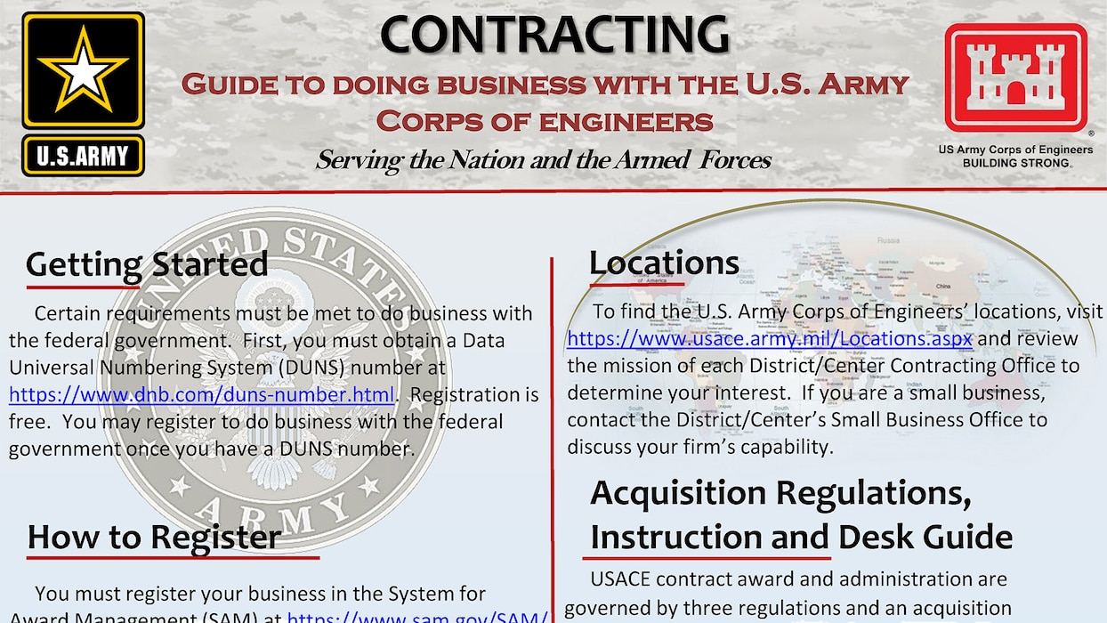 Contracting Customer Guide