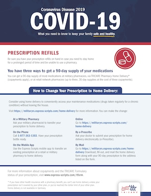 A graphic showing people how to get pharmacy prescriptions mailed to their homes due to COVID-19.