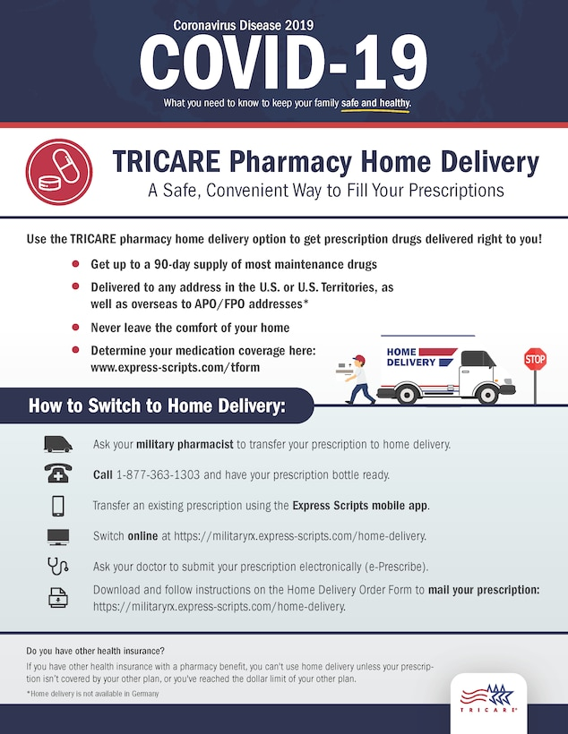 Graphic showing how to get prescriptions delivered to your home.