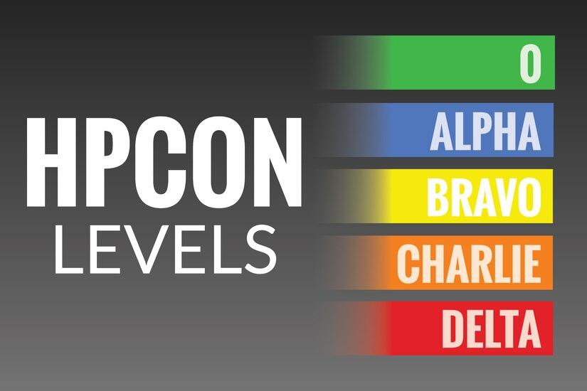 HPCON Levels - O, ALPHA, BRAVO, CHARLIE, DELTA